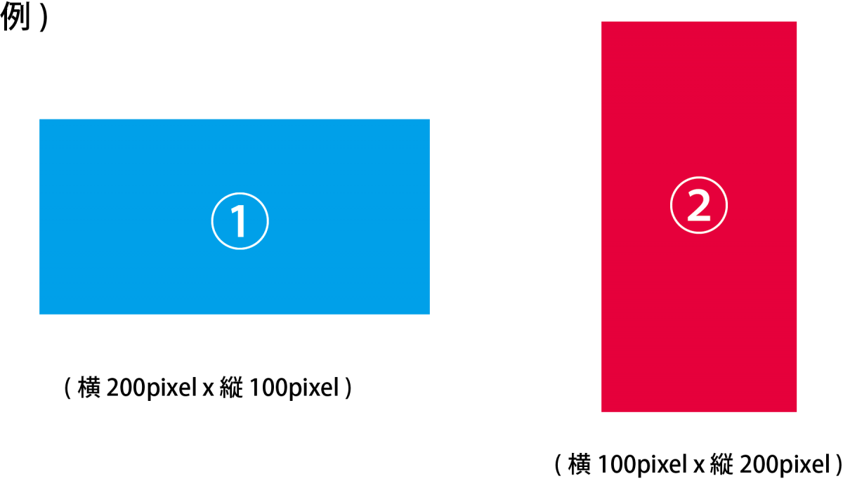 縦横比の異なる例