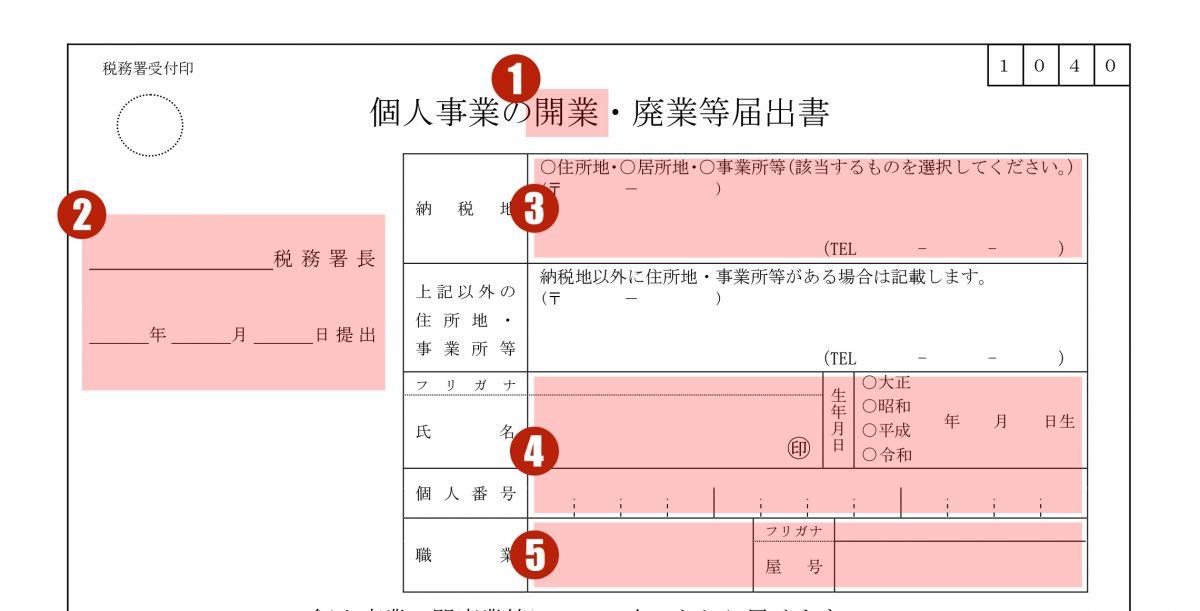 開業届の記入方法1