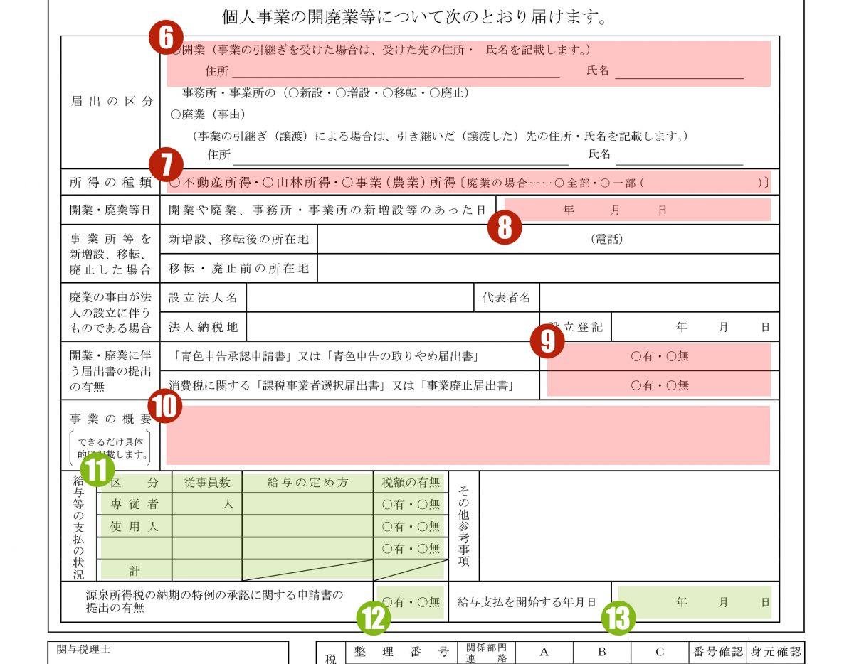 開業届の記入方法2